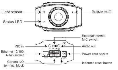 IP7251 VIVOTEK - Kamery kompaktowe IP