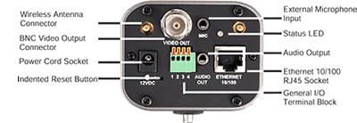 Vivotek IP6122 - Kamery kompaktowe IP